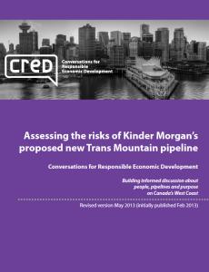 CRED KM Trans Mt Risks Cover