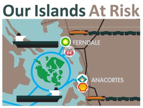 IslandsAtRisk_Refineries_Logos_Jan2015