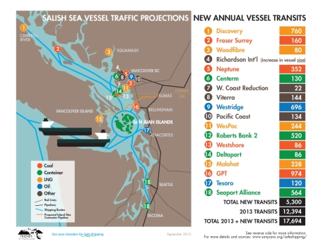 New Vessel Transits through the Salish Sea, Sep 2015